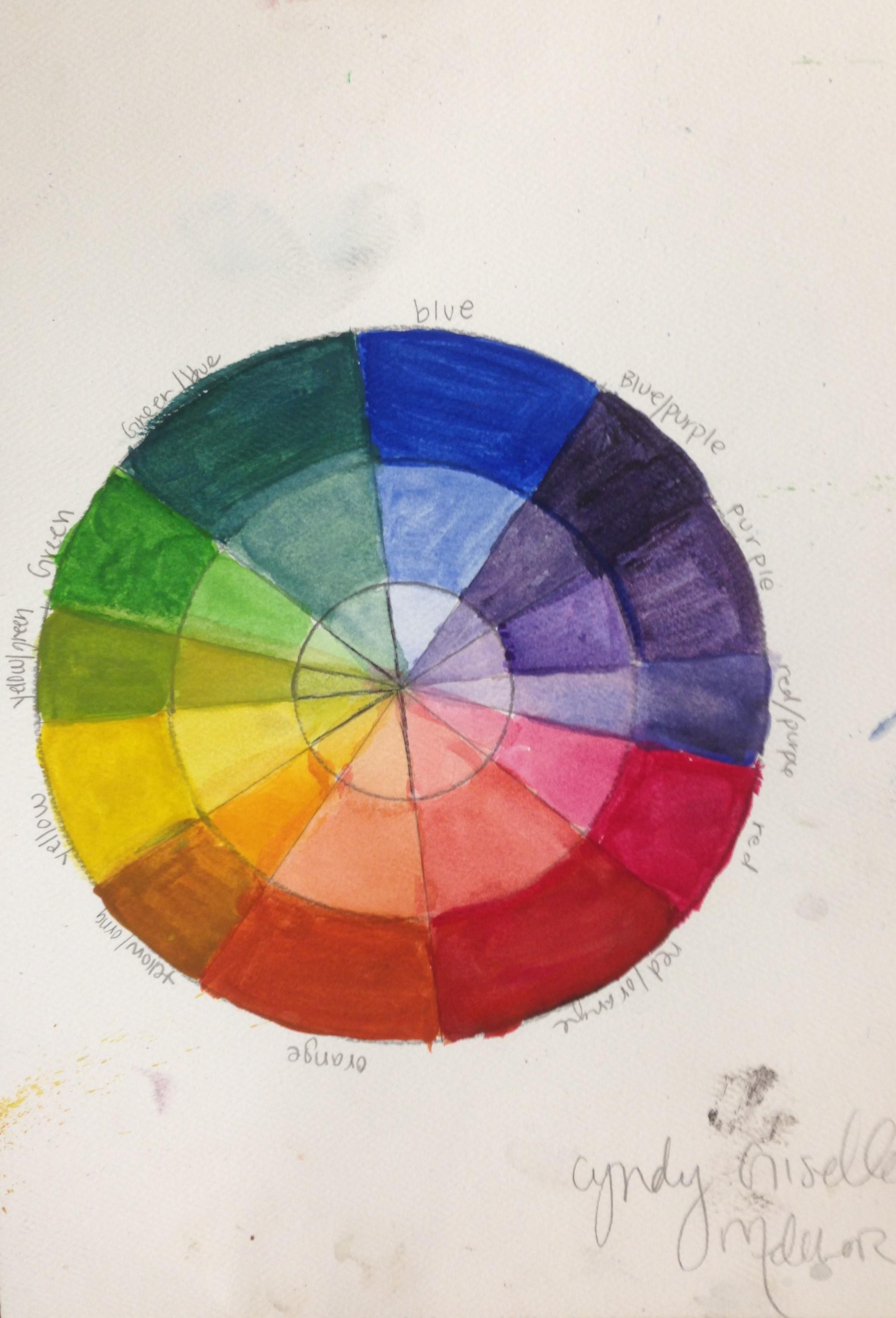 2170x3190 Color Theory Color Wheel Skyline High School Visual Art