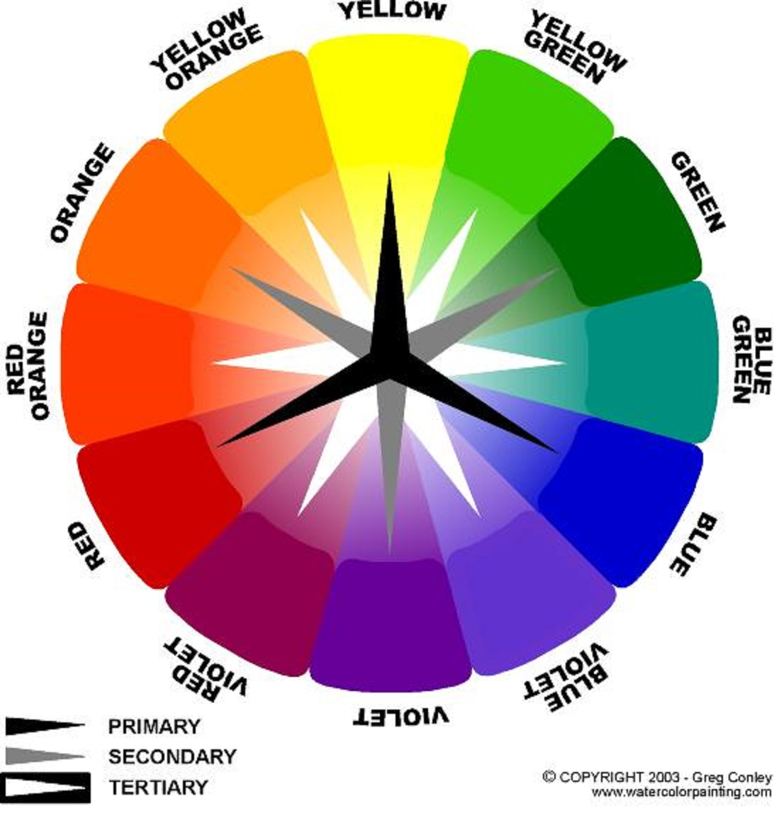 Color Wheel For Watercolor Painting At Getdrawings Com Free For