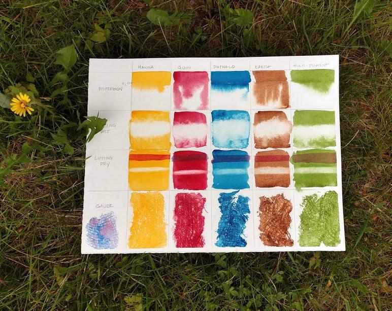 772x613 Expression 100% Cotton Watercolor Paper Revew