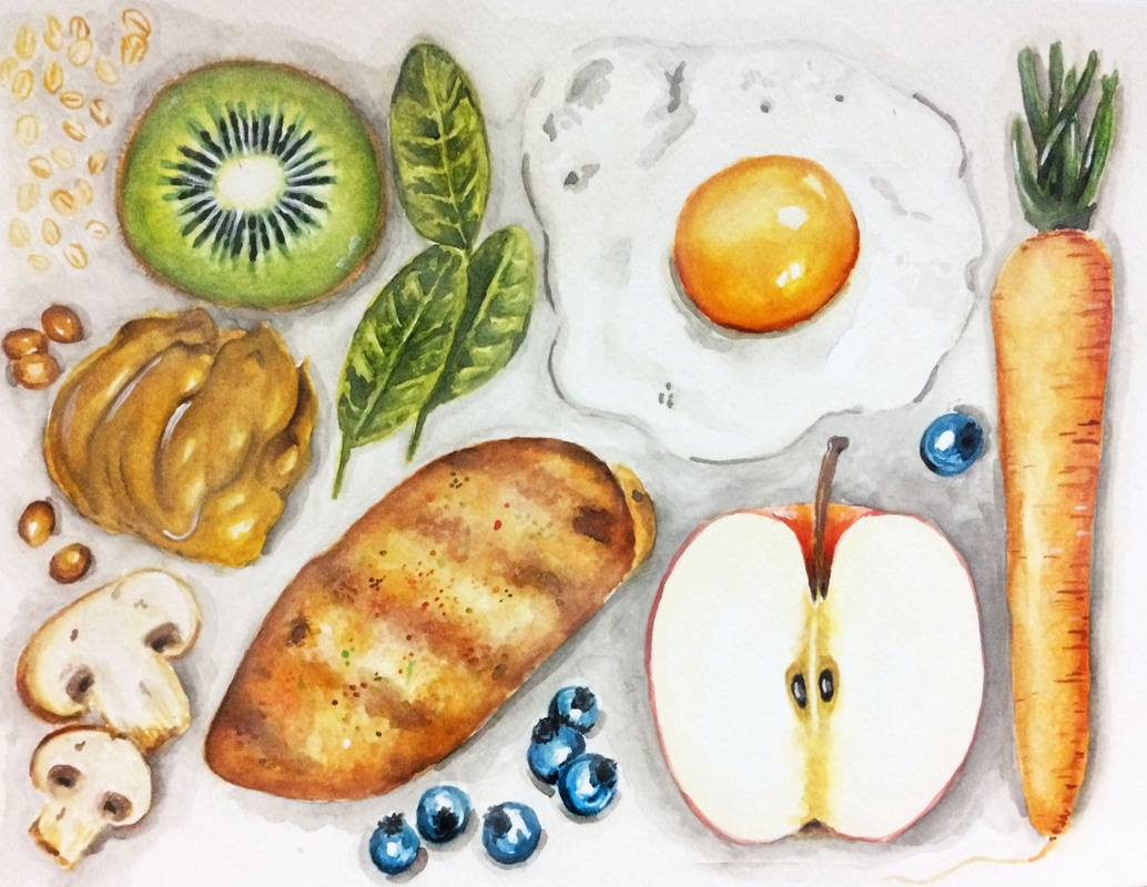 1034x800 Things I Eat Everyday Watercolor (Pt.1)