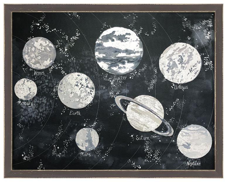 775x622 Framed Watercolor Solar System