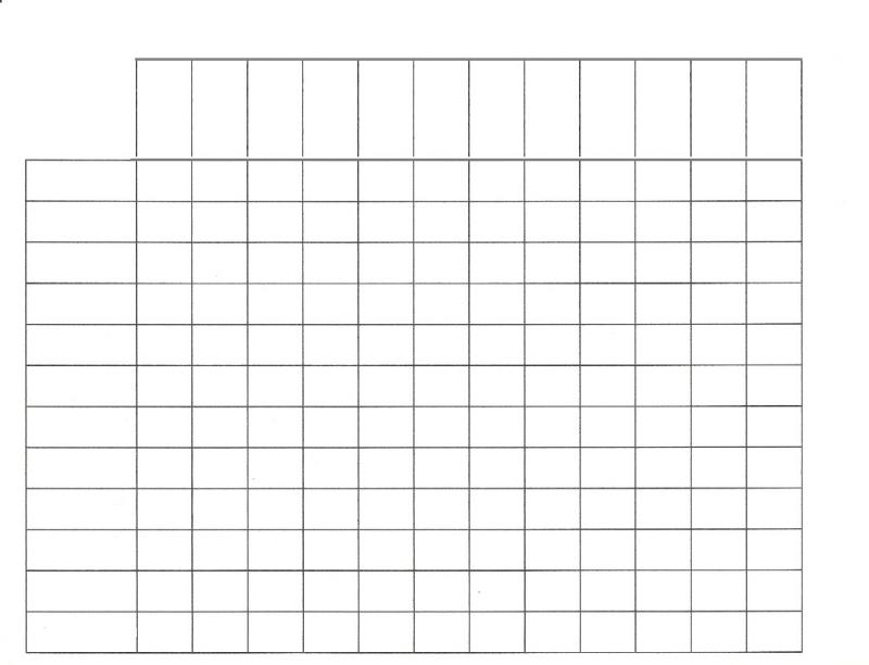 graphic relating to Blank Printable Chart titled Watercolor Chart Template at  Free of charge for