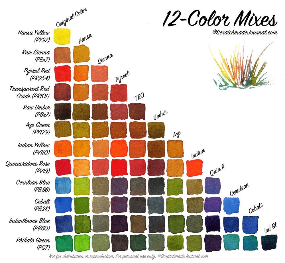 Watercolor Color Mixing Chart