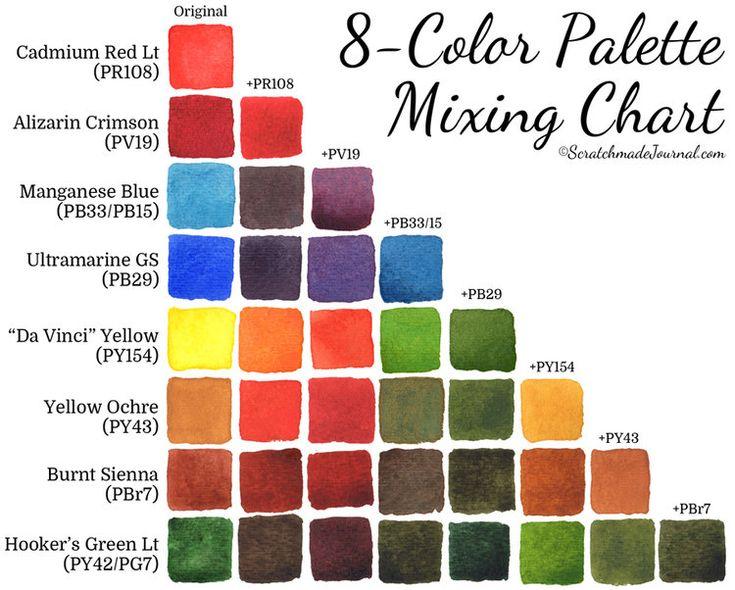 Watercolor Color Schemes