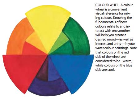 453x333 Sb06 Watercolor Color Wheel Drawing Graphic Novels