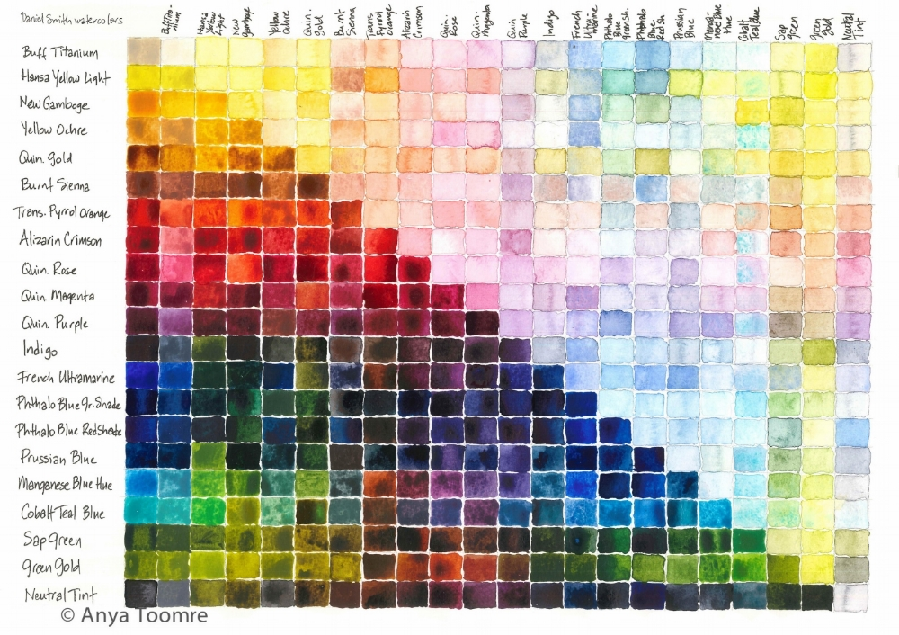 Watercolor Mixing Chart at GetDrawings com   Free for