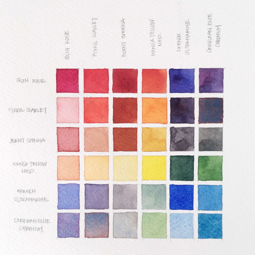 Watercolor Mixing Chart Download