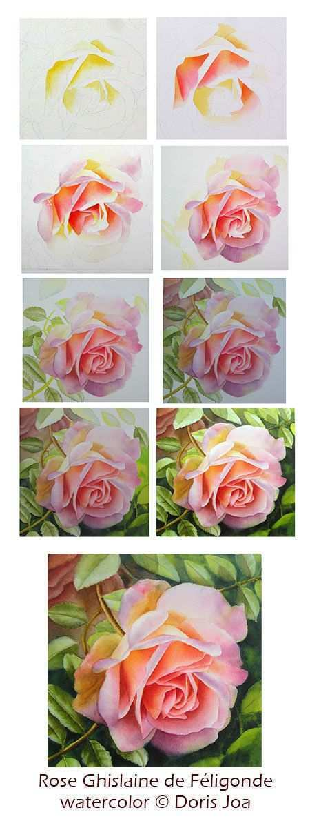 450x1191 Watercolor Painting For Beginners Step By Step Best Of How To