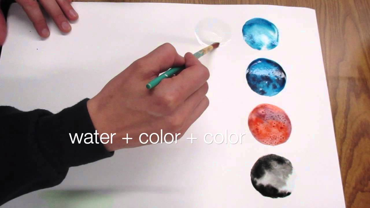 1280x720 Watercolor Planets