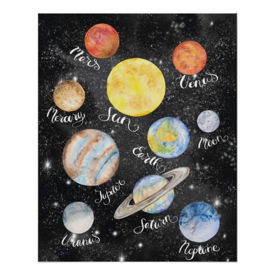 540x540 Watercolor Planets Names Poster