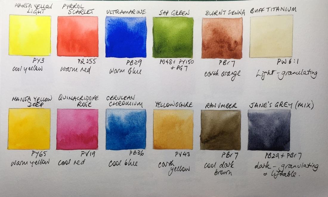 Watercolour Colours