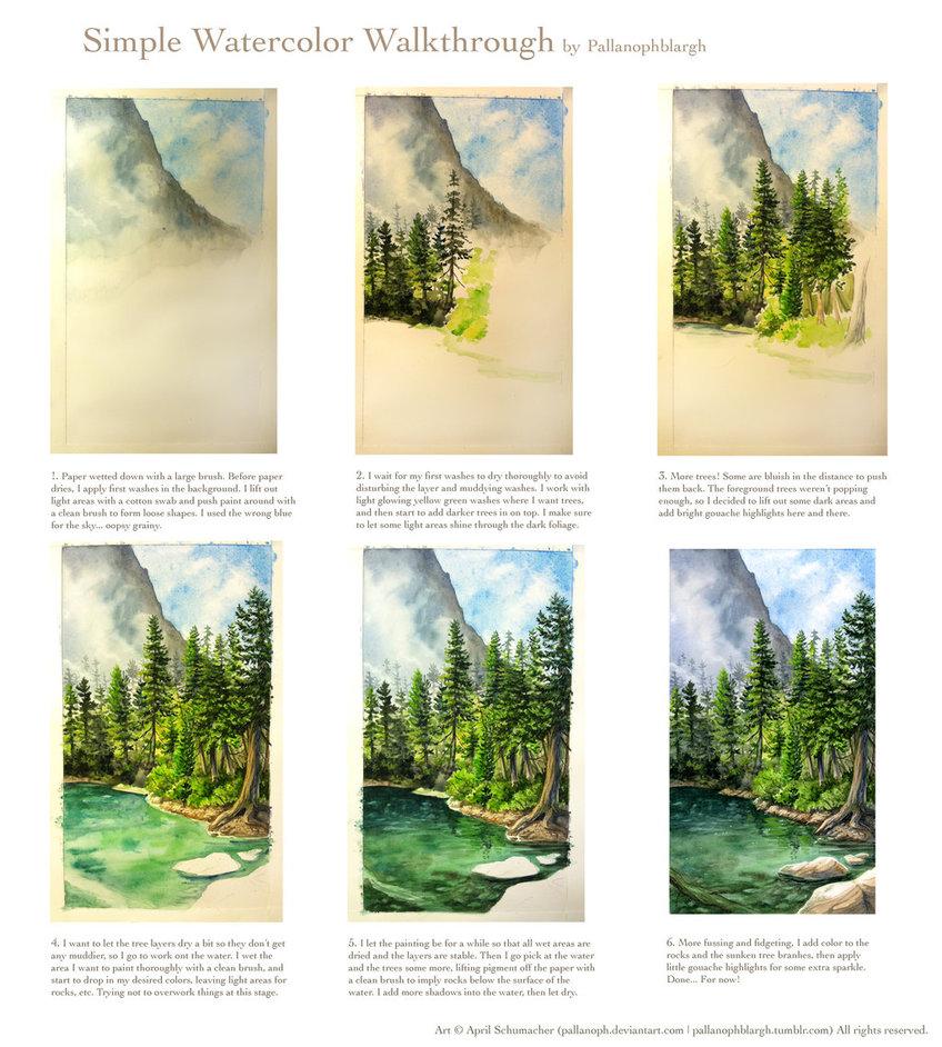 848x942 A Simple Watercolor Walkthrough Landscape By Pallanoph